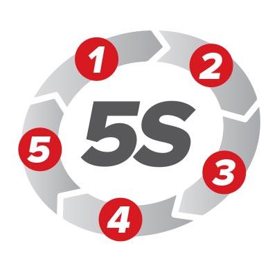 5s-diagram