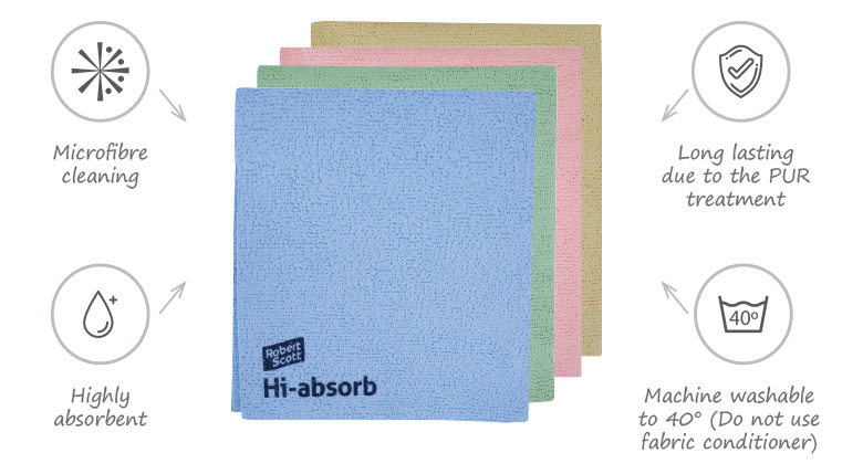 Microfibre Cloth Specifications