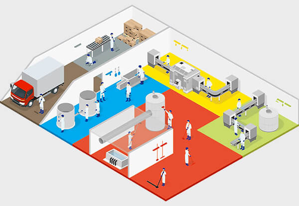 Colour Coded Industry Factory